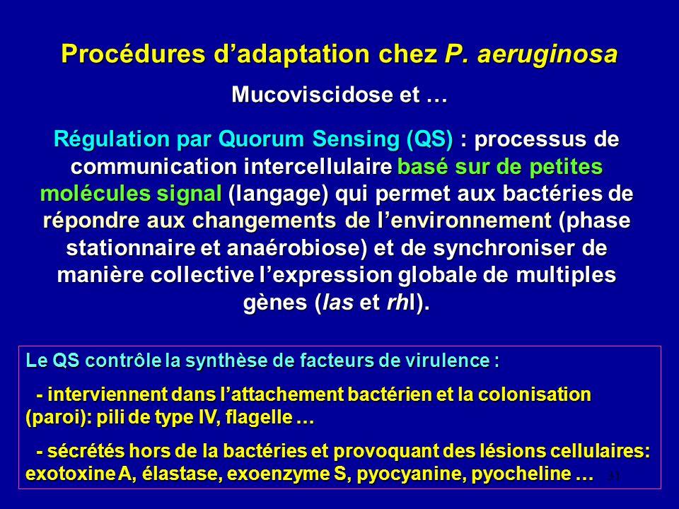 Procédures d'adaptation chez P. aeruginosa Mucoviscidose et …