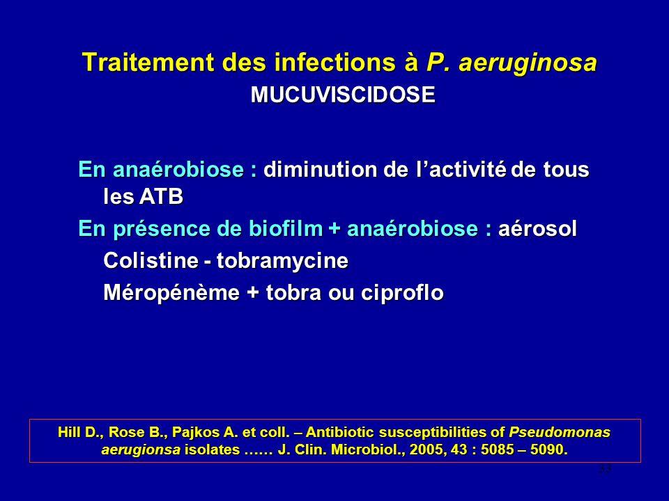 Traitement des infections à P. aeruginosa MUCUVISCIDOSE