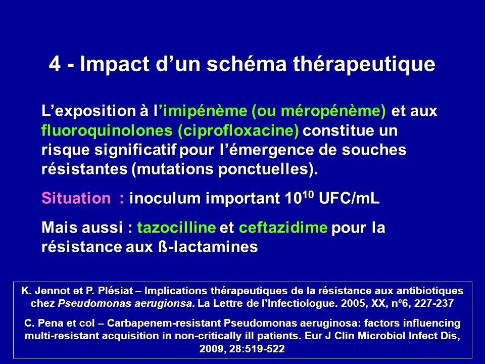 4 - Impact d'un schéma thérapeutique
