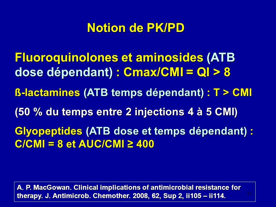 Notion de PK/PD Fluoroquinolones et aminosides (ATB dose dépendant) : Cmax/CMI = QI > 8. ß-lactamines (ATB temps dépendant) : T > CMI.