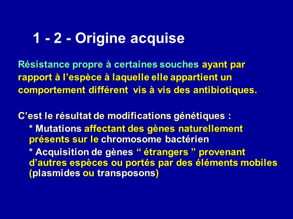 1 - 2 - Origine acquise Résistance propre à certaines souches ayant par. rapport à l'espèce à laquelle elle appartient un.