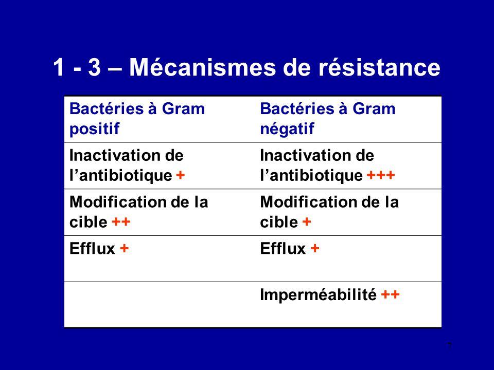 1 - 3 – Mécanismes de résistance