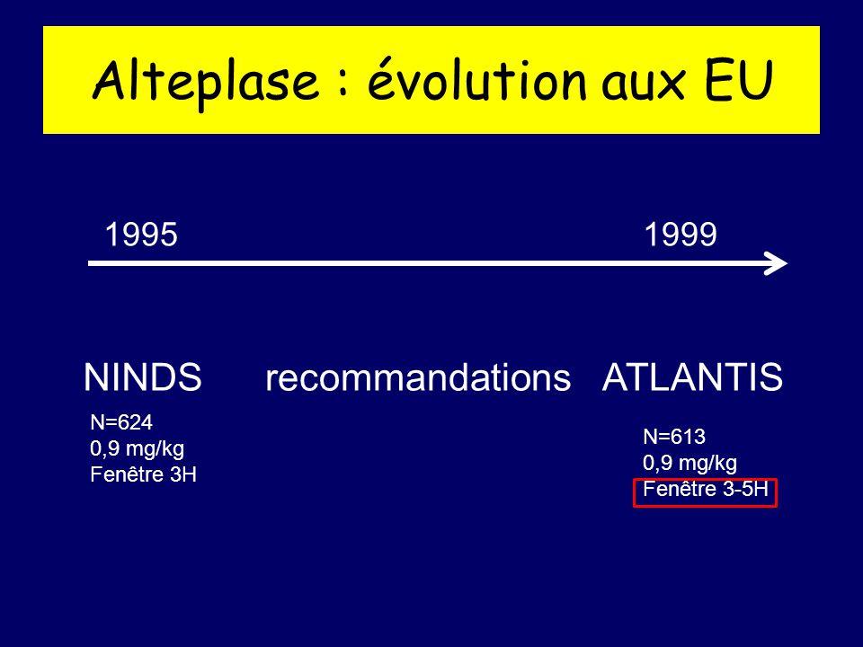 Alteplase : évolution aux EU