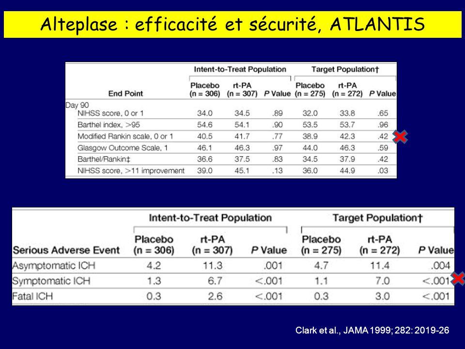 Alteplase : efficacité et sécurité, ATLANTIS