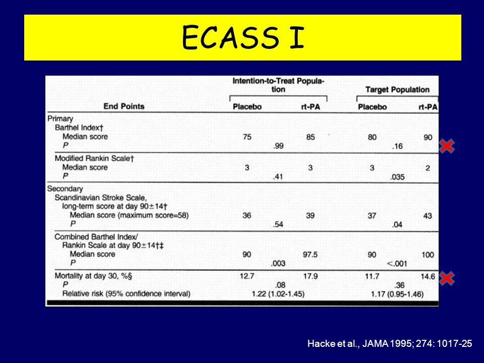 ECASS I Hacke et al., JAMA 1995; 274: 1017-25