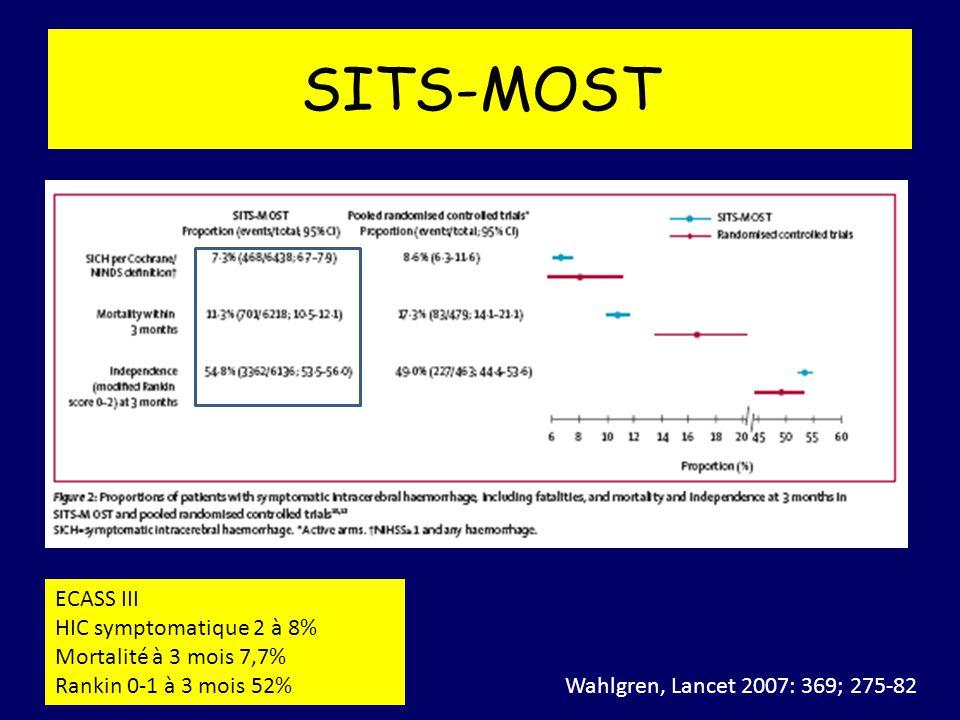 SITS-MOST ECASS III HIC symptomatique 2 à 8% Mortalité à 3 mois 7,7%