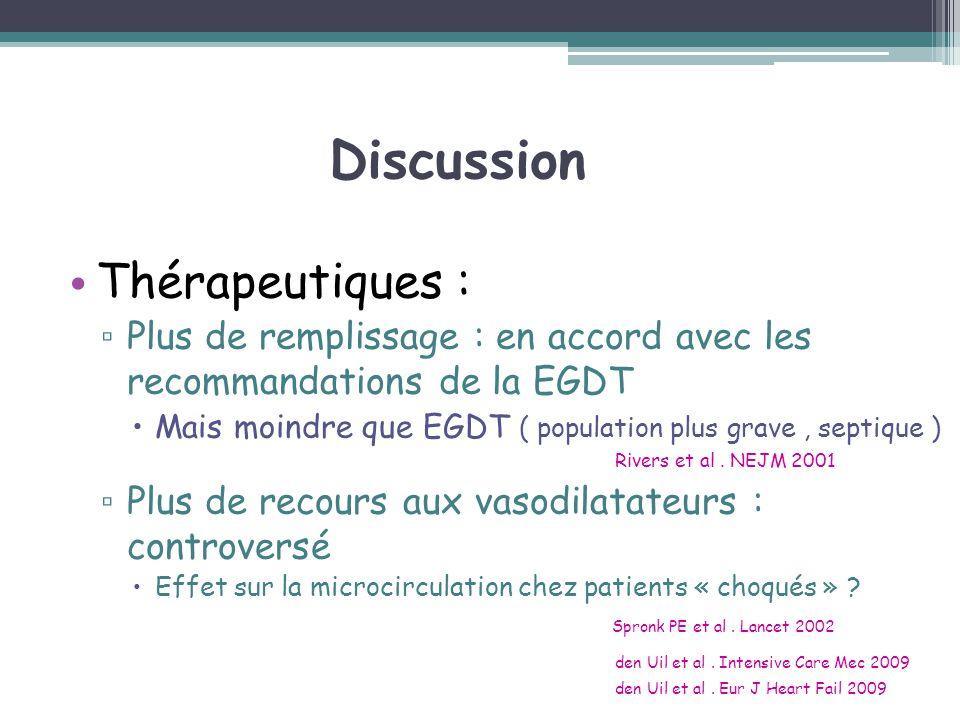 Discussion Thérapeutiques :