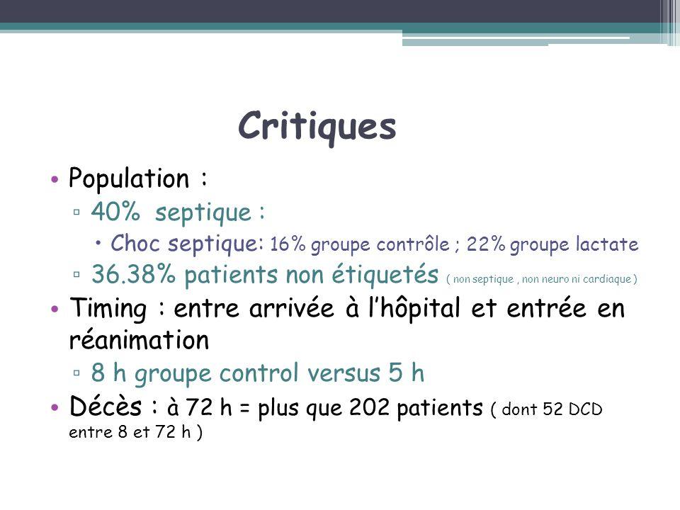 Critiques Population :