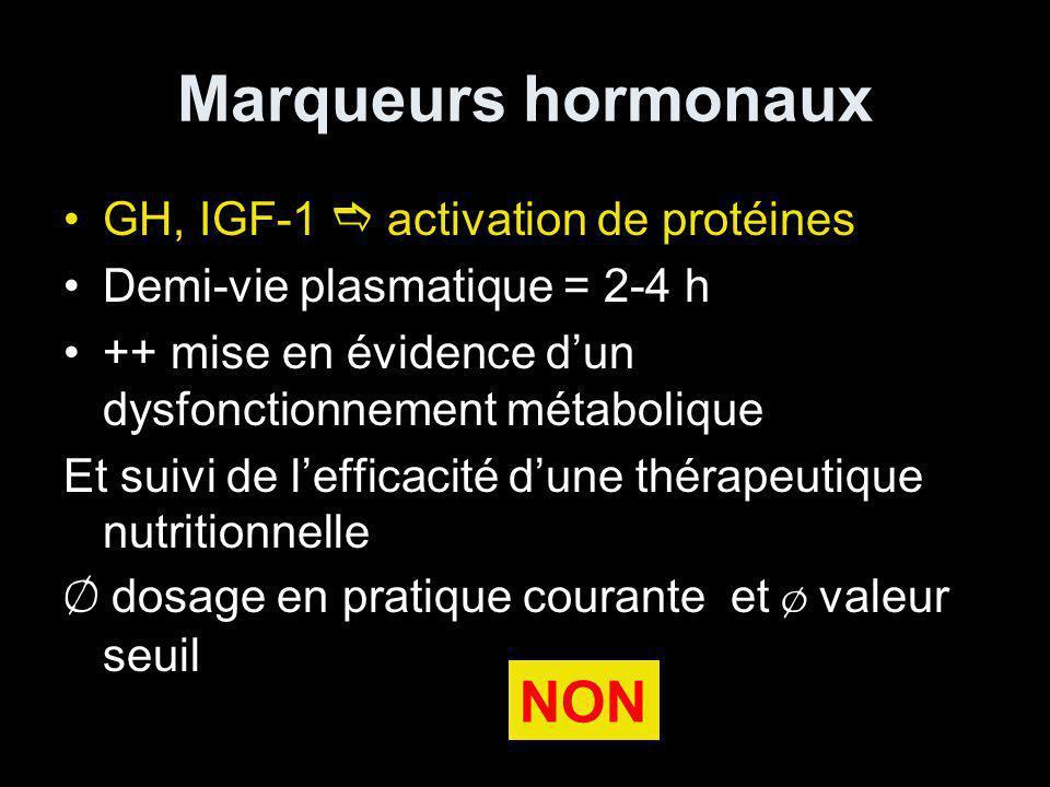 Marqueurs hormonaux NON GH, IGF-1  activation de protéines