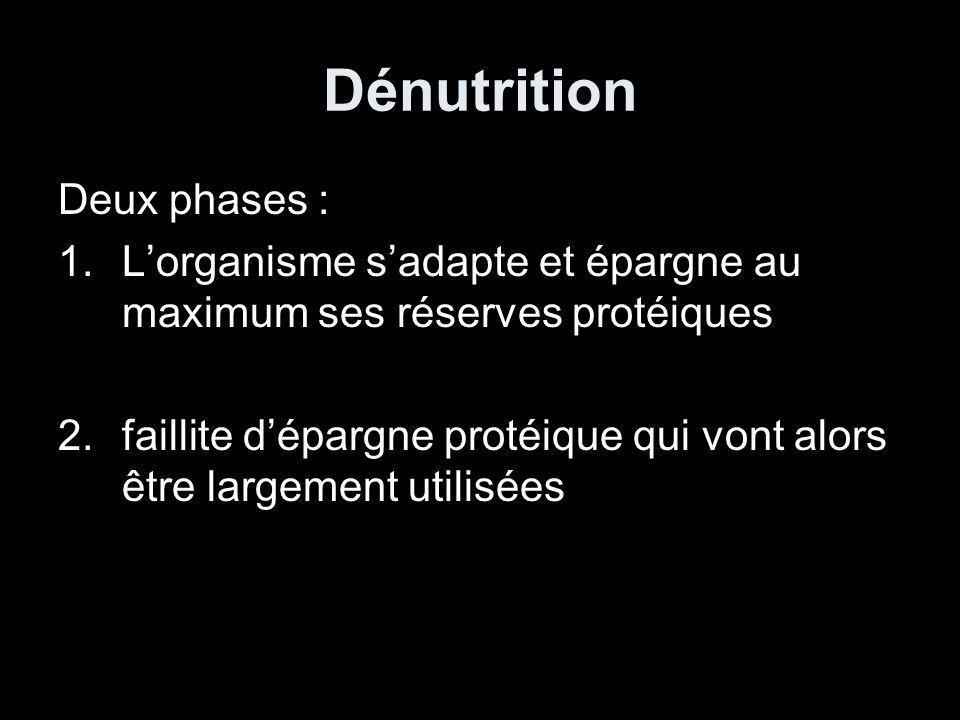 Dénutrition Deux phases :