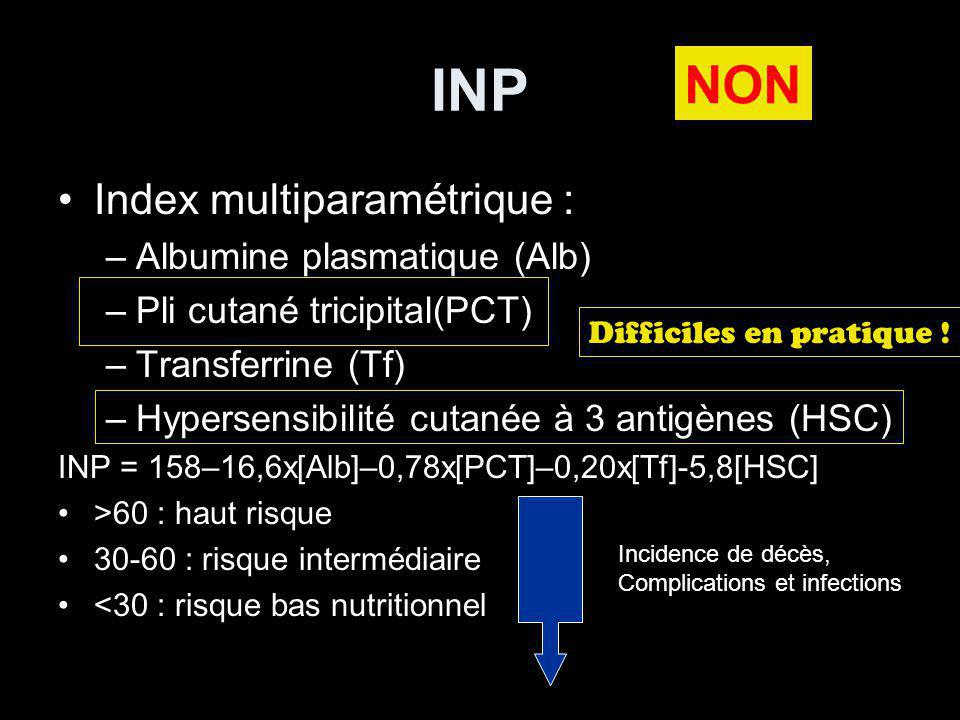 INP NON Index multiparamétrique : Albumine plasmatique (Alb)