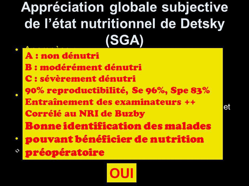 Appréciation globale subjective de l'état nutritionnel de Detsky (SGA)