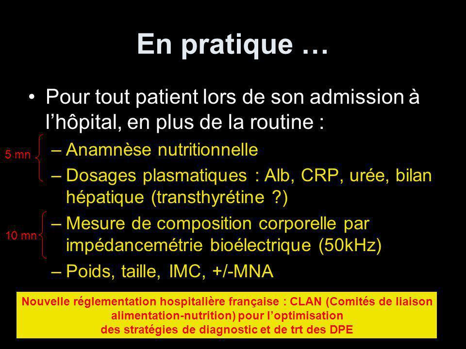 En pratique … Pour tout patient lors de son admission à l'hôpital, en plus de la routine : Anamnèse nutritionnelle.
