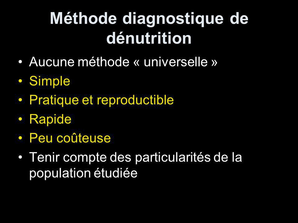 Méthode diagnostique de dénutrition