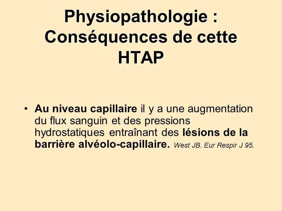 Physiopathologie : Conséquences de cette HTAP