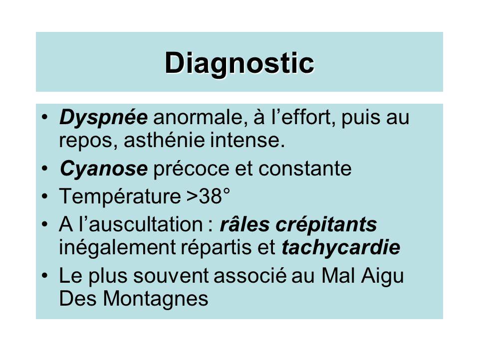 Diagnostic Dyspnée anormale, à l'effort, puis au repos, asthénie intense. Cyanose précoce et constante.