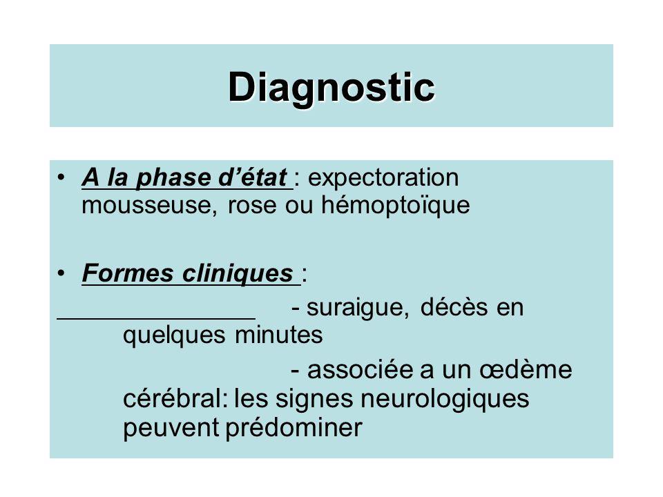 Diagnostic A la phase d'état : expectoration mousseuse, rose ou hémoptoïque. Formes cliniques :