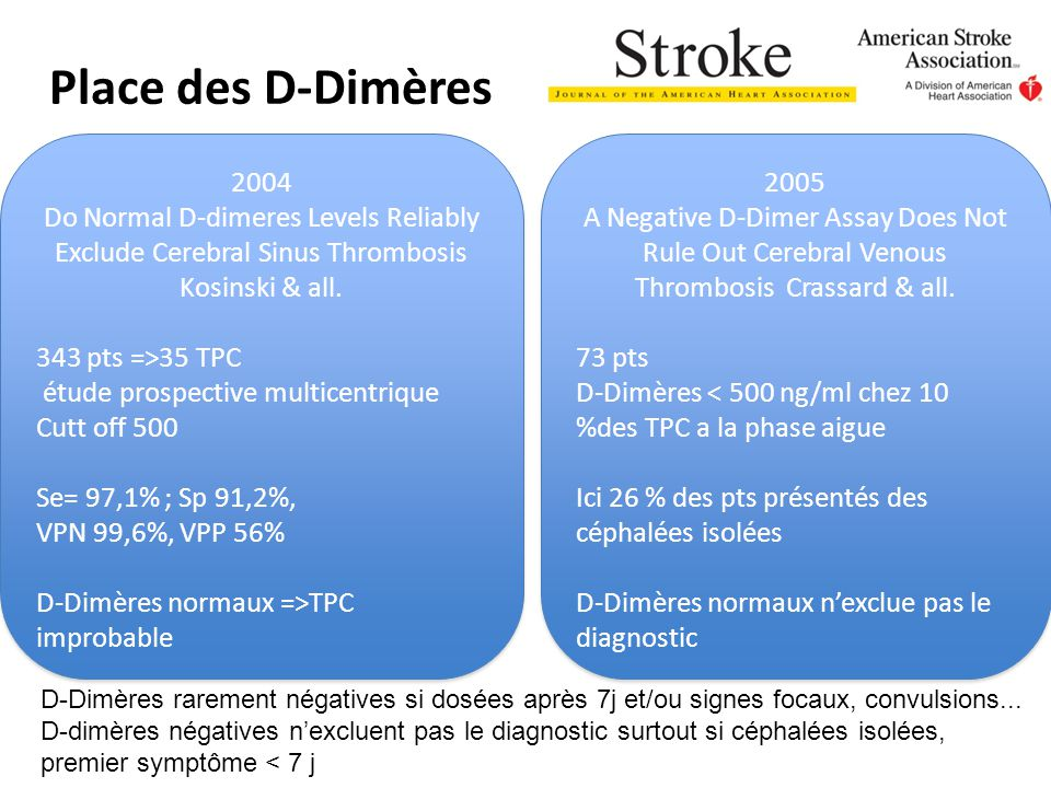 Place des D-Dimères 2004. Do Normal D-dimeres Levels Reliably Exclude Cerebral Sinus Thrombosis Kosinski & all.