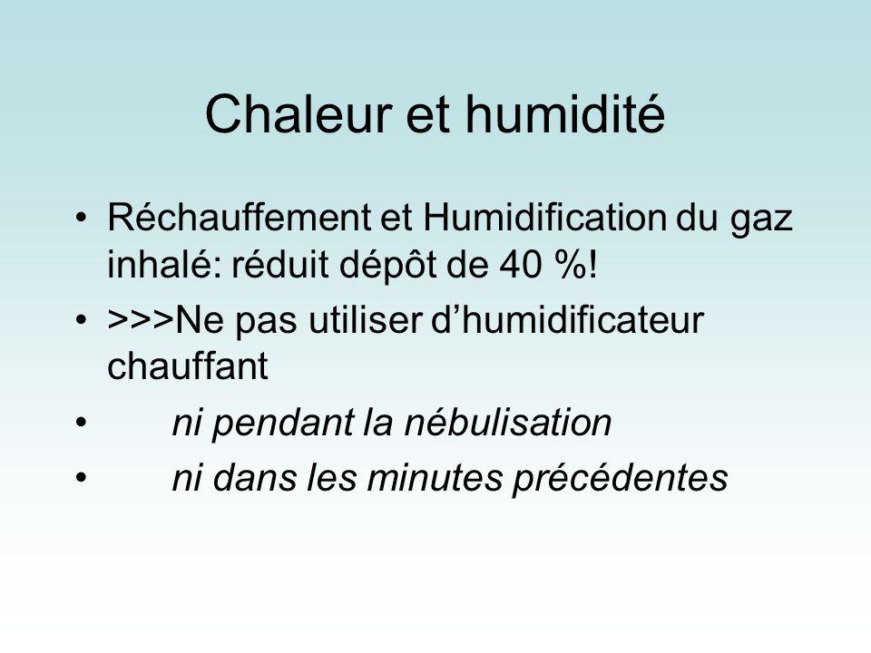 Chaleur et humidité Réchauffement et Humidification du gaz inhalé: réduit dépôt de 40 %! >>>Ne pas utiliser d'humidificateur chauffant.