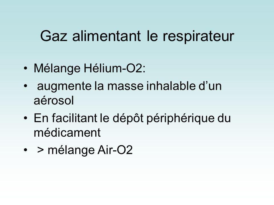 Gaz alimentant le respirateur