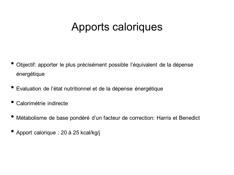 Apports caloriques Objectif: apporter le plus précisément possible l'équivalent de la dépense énergétique.