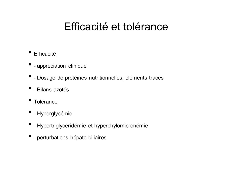Efficacité et tolérance