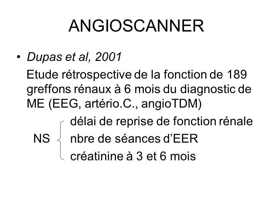 ANGIOSCANNER Dupas et al, 2001