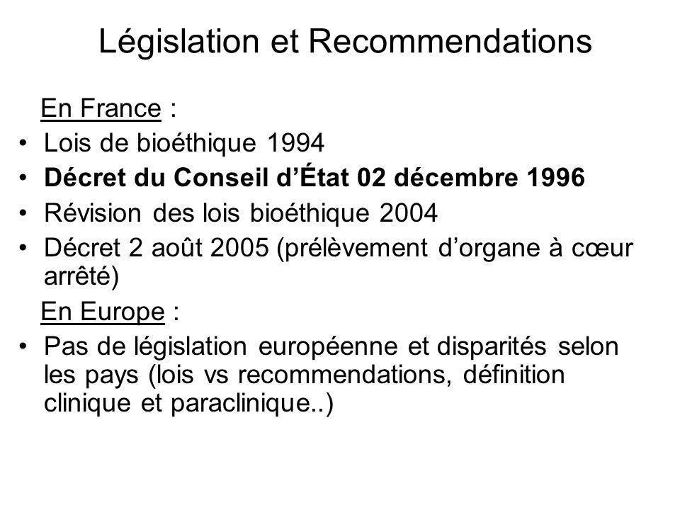 Législation et Recommendations