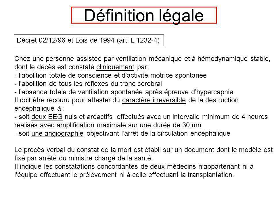 Définition légale Décret 02/12/96 et Lois de 1994 (art. L 1232-4)