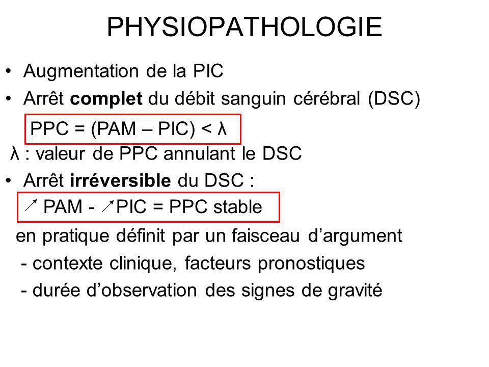 PHYSIOPATHOLOGIE Augmentation de la PIC