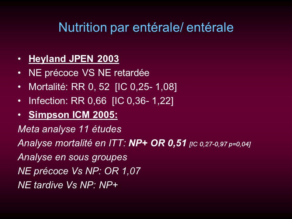 Nutrition par entérale/ entérale