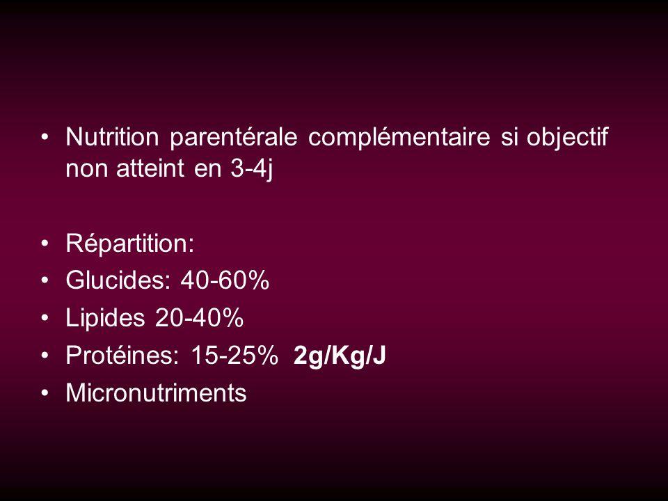Nutrition parentérale complémentaire si objectif non atteint en 3-4j