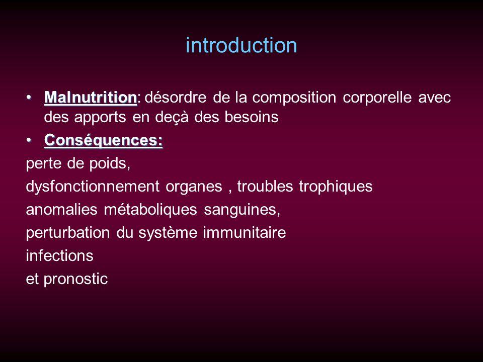 introduction Malnutrition: désordre de la composition corporelle avec des apports en deçà des besoins.