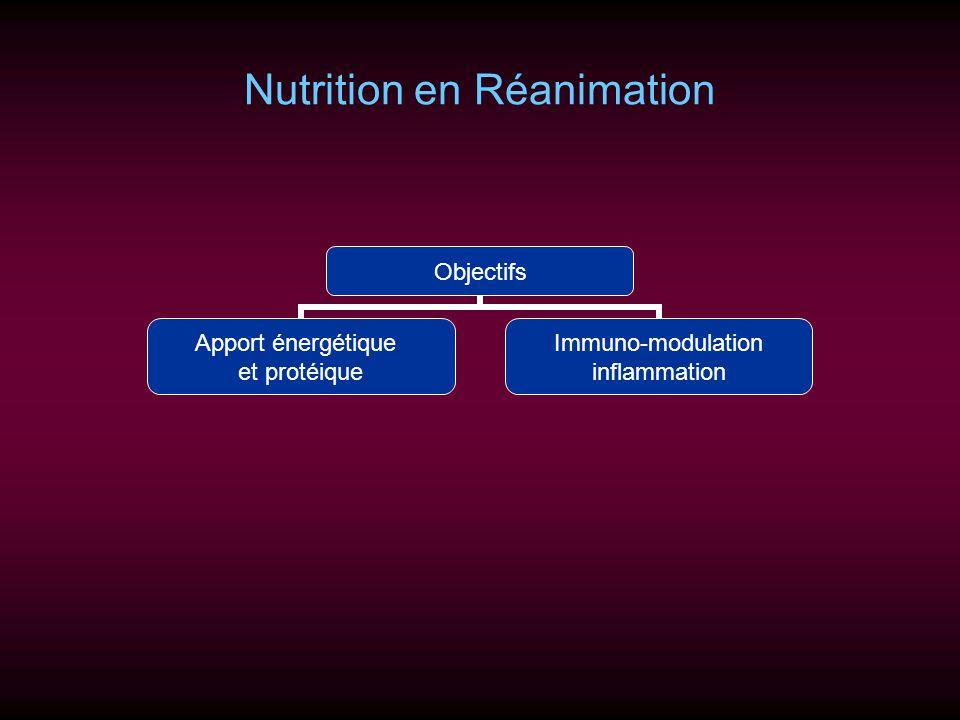 Nutrition en Réanimation