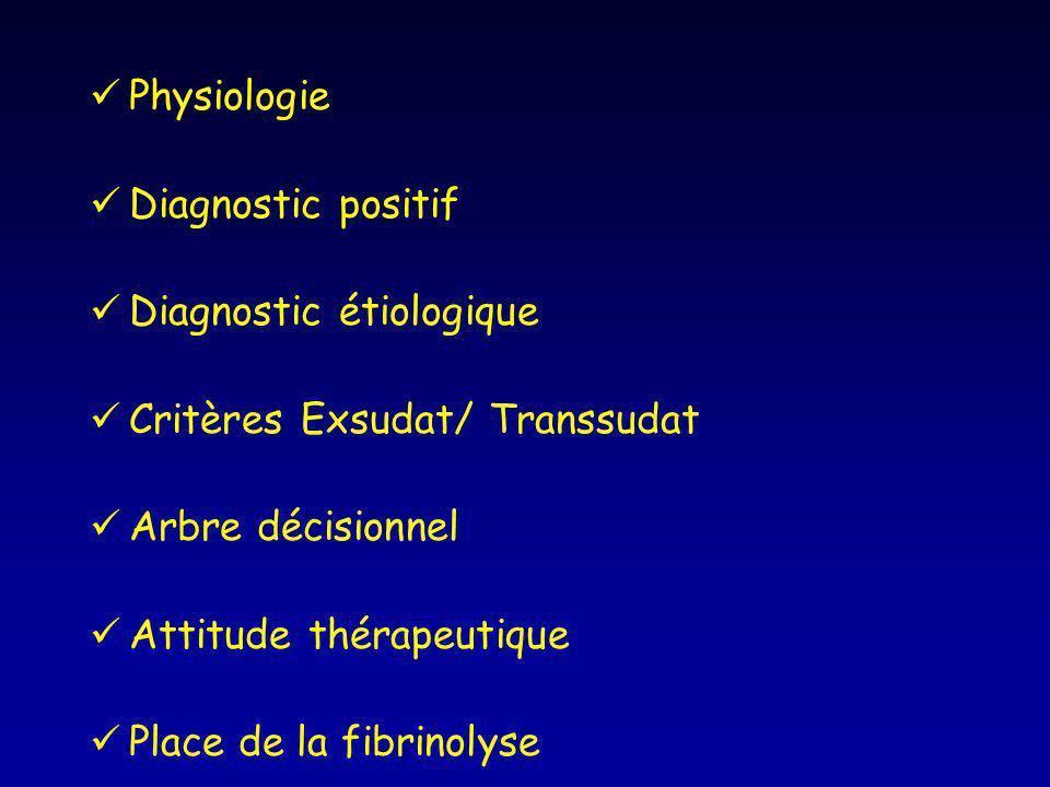 Physiologie Diagnostic positif. Diagnostic étiologique. Critères Exsudat/ Transsudat. Arbre décisionnel.