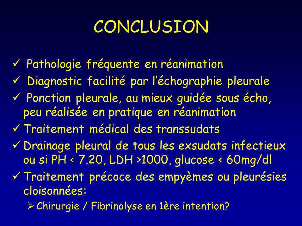 CONCLUSION Pathologie fréquente en réanimation