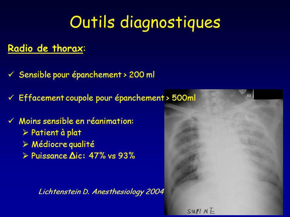 Outils diagnostiques Radio de thorax: