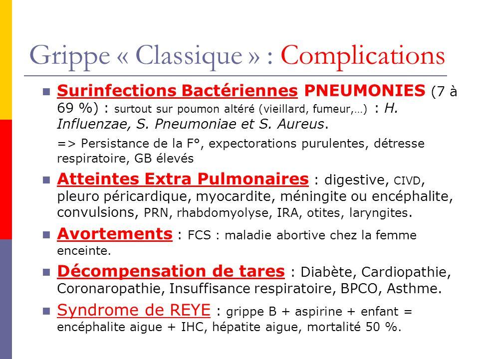 Grippe « Classique » : Complications