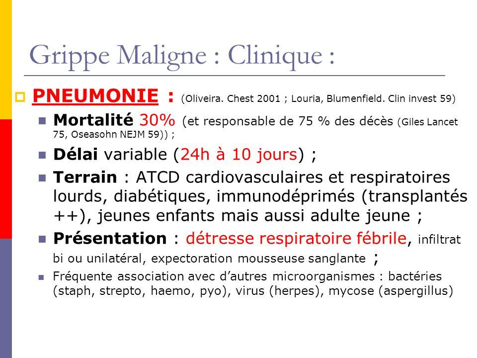 Grippe Maligne : Clinique :