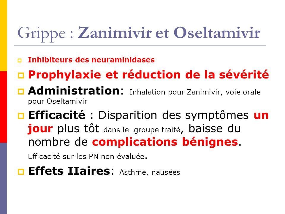 Grippe : Zanimivir et Oseltamivir