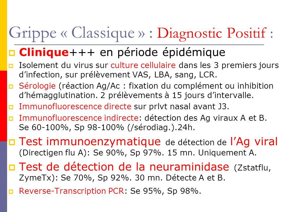 Grippe « Classique » : Diagnostic Positif :
