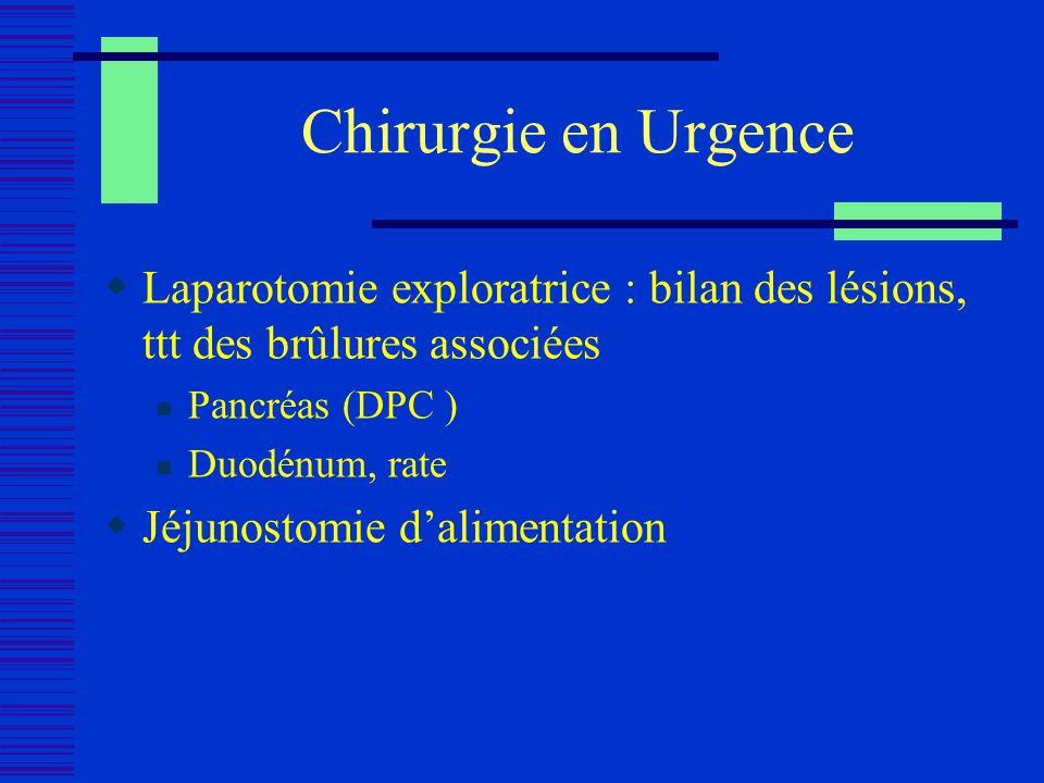 Chirurgie en Urgence Laparotomie exploratrice : bilan des lésions, ttt des brûlures associées. Pancréas (DPC )