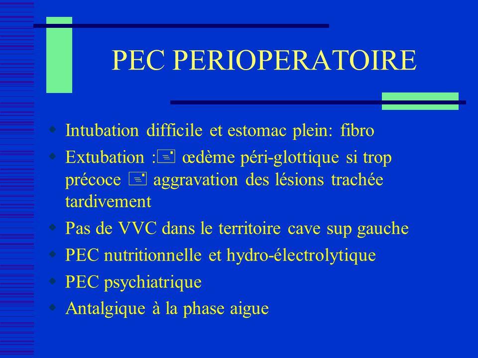 PEC PERIOPERATOIRE Intubation difficile et estomac plein: fibro