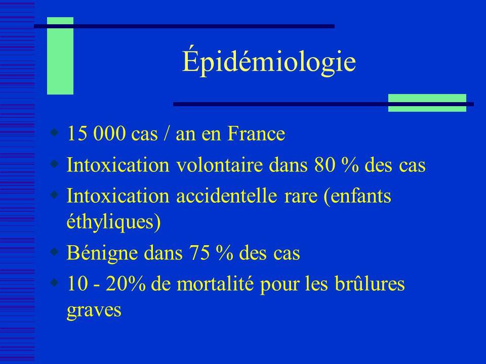 Épidémiologie 15 000 cas / an en France