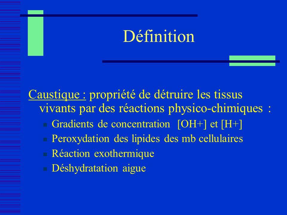 Définition Caustique : propriété de détruire les tissus vivants par des réactions physico-chimiques :