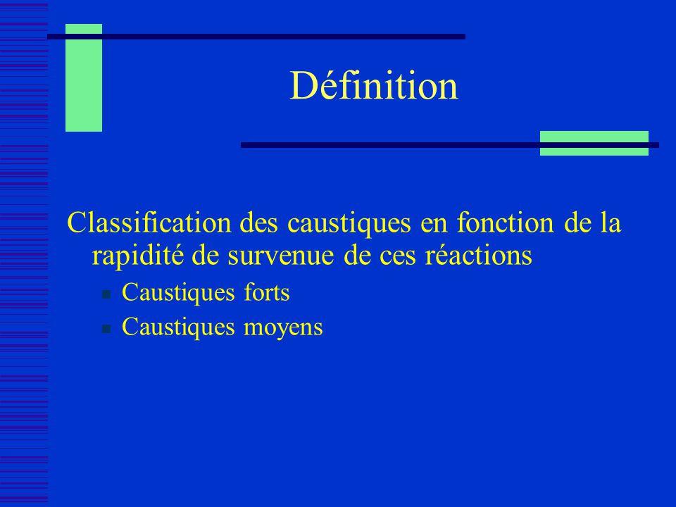 Définition Classification des caustiques en fonction de la rapidité de survenue de ces réactions. Caustiques forts.