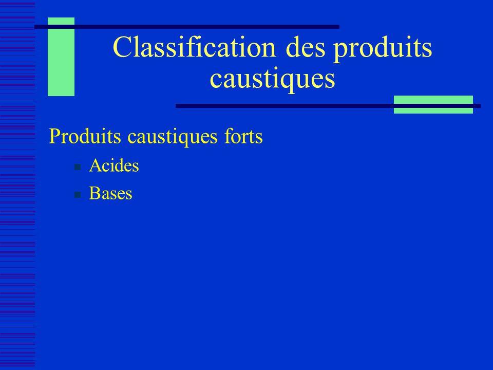 Classification des produits caustiques