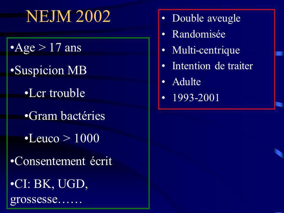 NEJM 2002 Age > 17 ans Suspicion MB Lcr trouble Gram bactéries