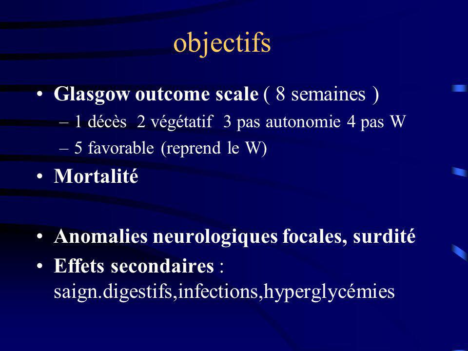 objectifs Glasgow outcome scale ( 8 semaines ) Mortalité