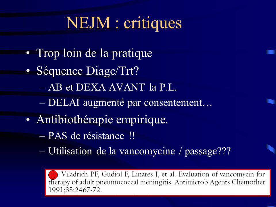 NEJM : critiques Trop loin de la pratique Séquence Diagc/Trt